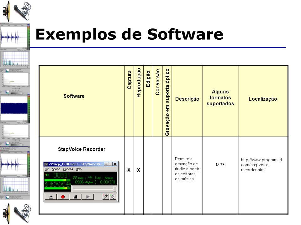 Exemplos de Software Descrição Alguns formatos suportados Localização StepVoice Recorder XX Permite a gravação de áudio a partir de editores de música.