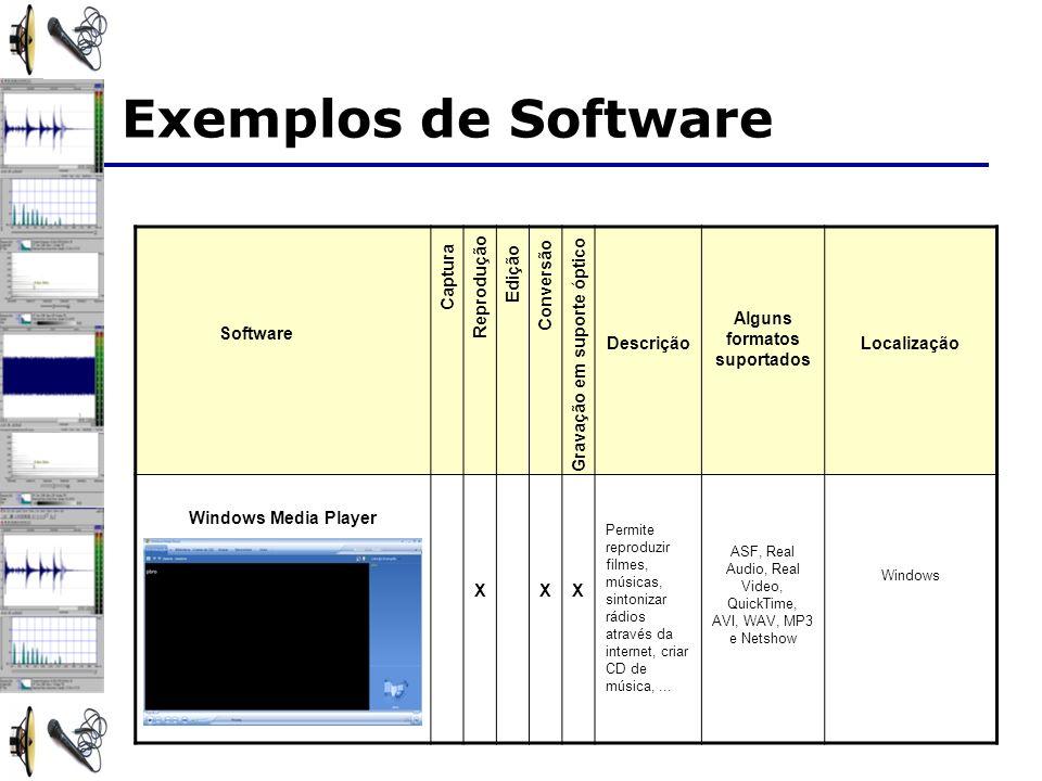 Exemplos de Software Descrição Alguns formatos suportados Localização Windows Media Player XXX Permite reproduzir filmes, músicas, sintonizar rádios através da internet, criar CD de música,...