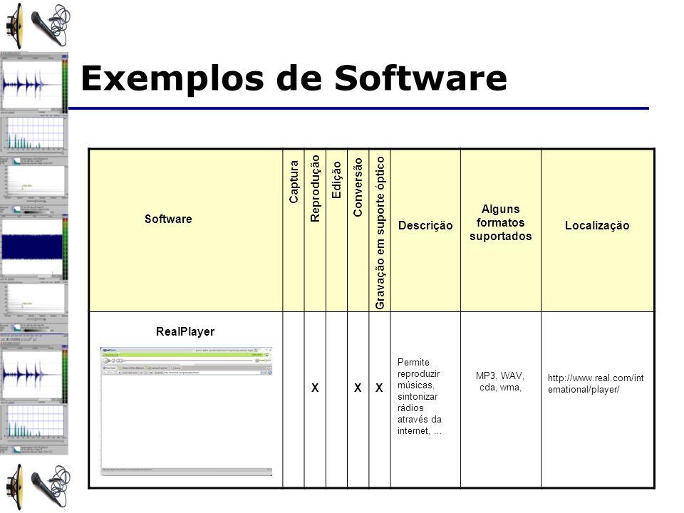 Exemplos de Software Descrição Alguns formatos suportados Localização RealPlayer XXX Permite reproduzir músicas, sintonizar rádios através da internet,...