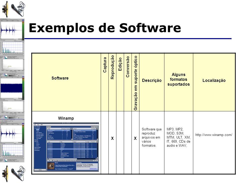 Exemplos de Software Descrição Alguns formatos suportados Localização Winamp XX Software que reproduz arquivos em vários formatos.