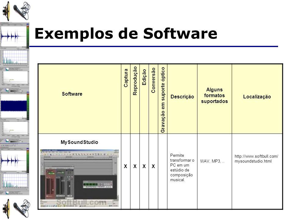 Exemplos de Software Descrição Alguns formatos suportados Localização MySoundStudio XXXX Permite transformar o PC em um estúdio de composição musical.