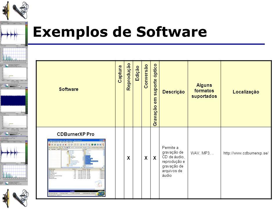 Exemplos de Software Descrição Alguns formatos suportados Localização CDBurnerXP Pro XXX Permite a gravação de CD de áudio, reprodução e gravação de arquivos de áudio WAV, MP3,..