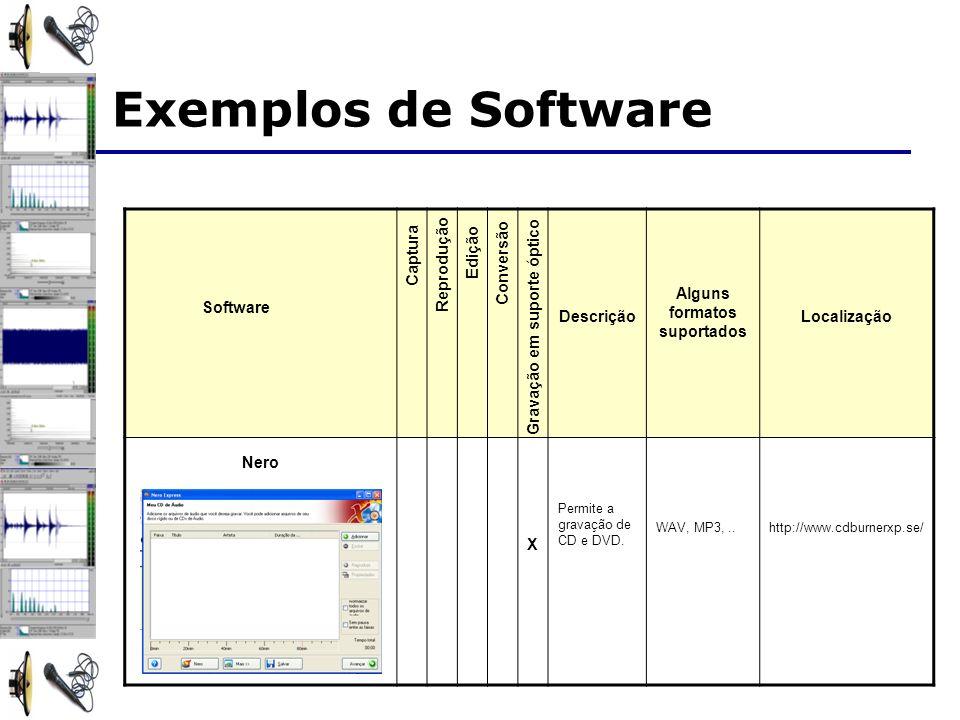 Exemplos de Software Descrição Alguns formatos suportados Localização Nero X Permite a gravação de CD e DVD.