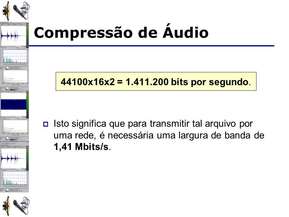 44100x16x2 = 1.411.200 bits por segundo.