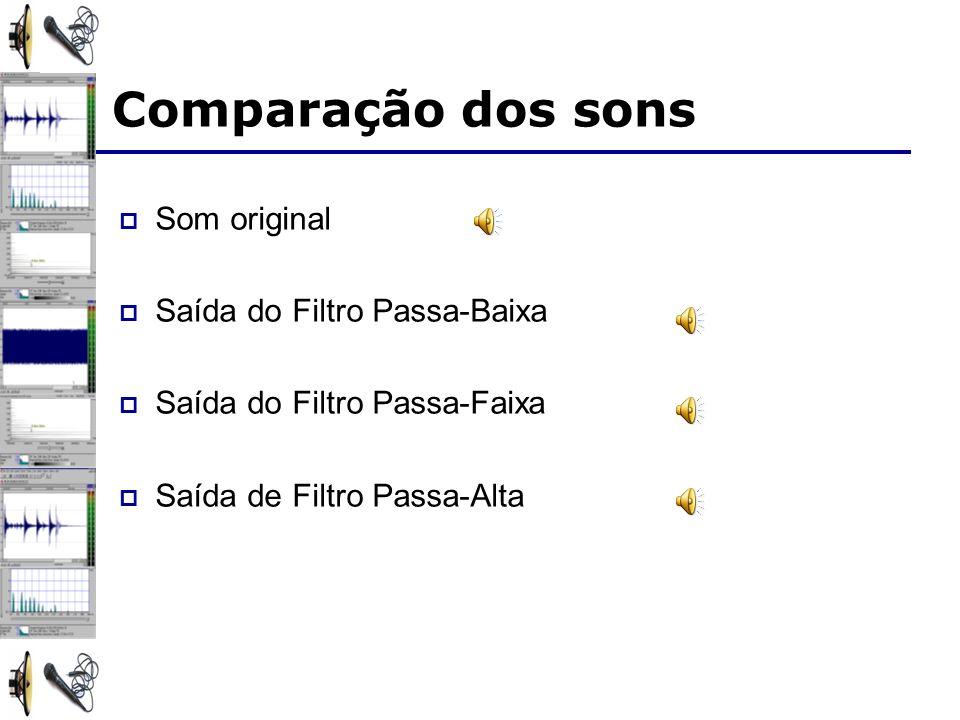Comparação dos sons Som original Saída do Filtro Passa-Baixa Saída do Filtro Passa-Faixa Saída de Filtro Passa-Alta