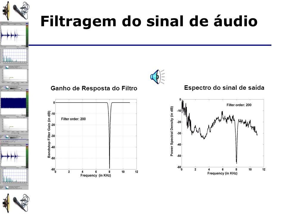 Ganho de Resposta do Filtro Espectro do sinal de saída Filtragem do sinal de áudio