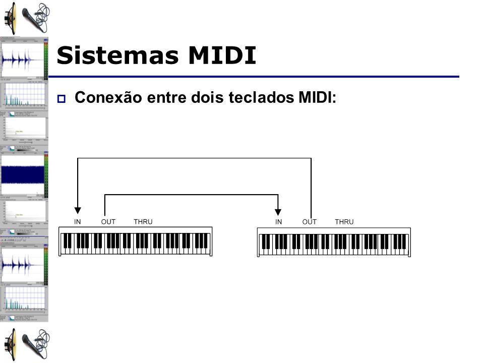 Sistemas MIDI Conexão entre dois teclados MIDI:
