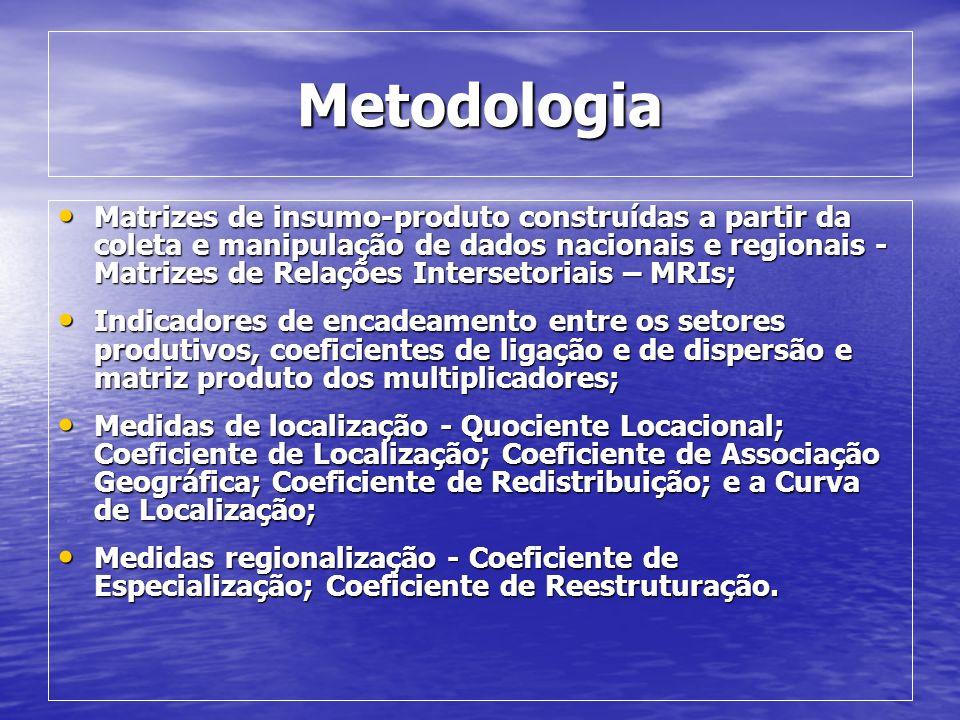 Metodologia Matrizes de insumo-produto construídas a partir da coleta e manipulação de dados nacionais e regionais - Matrizes de Relações Intersetoria