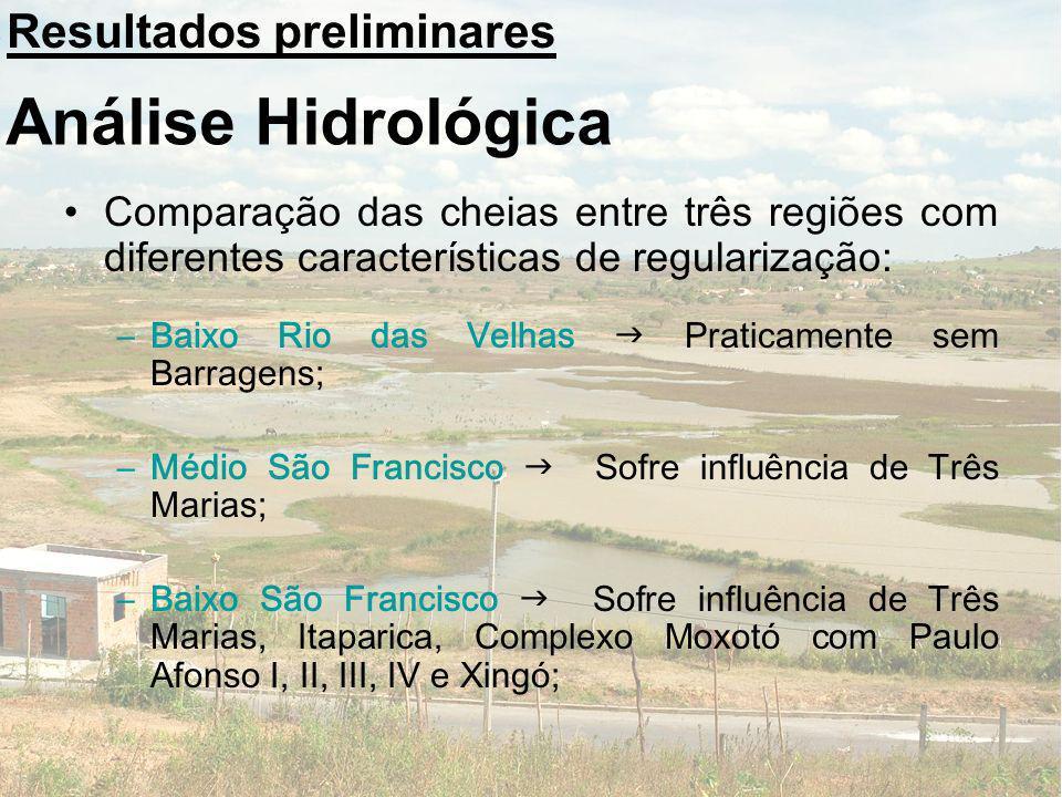 Análise Hidrológica Comparação das cheias entre três regiões com diferentes características de regularização: –Baixo Rio das Velhas Praticamente sem B