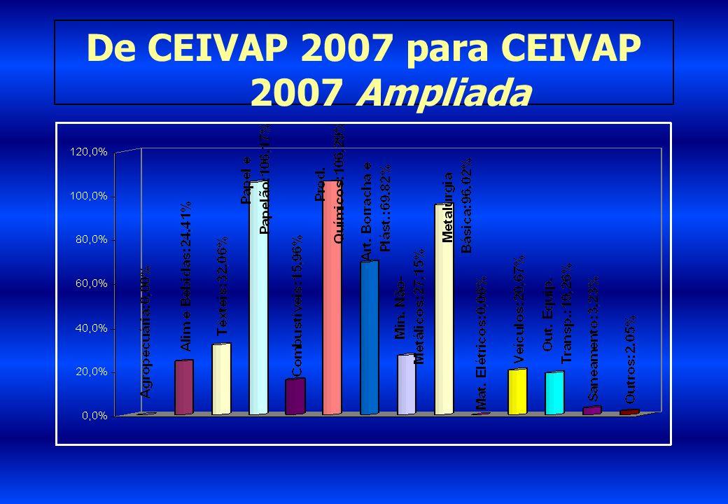 De CEIVAP 2007 para CEIVAP 2007 Ampliada