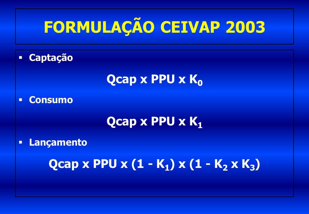 FORMULAÇÃO CEIVAP 2003 Captação Qcap x PPU x K 0 Consumo Qcap x PPU x K 1 Lançamento Qcap x PPU x (1 - K 1 ) x (1 - K 2 x K 3 )