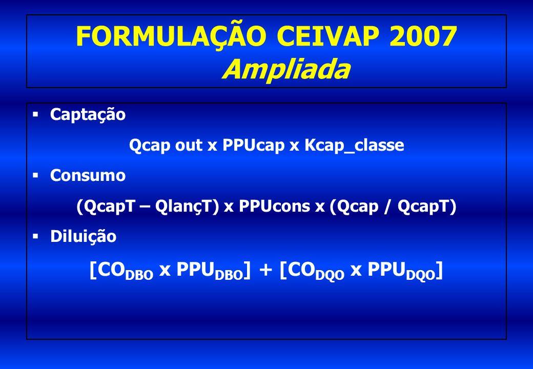 FORMULAÇÃO CEIVAP 2007 Ampliada Captação Qcap out x PPUcap x Kcap_classe Consumo (QcapT – QlançT) x PPUcons x (Qcap / QcapT) Diluição [CO DBO x PPU DB