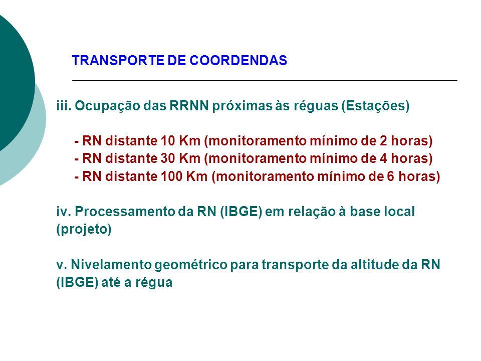iii. Ocupação das RRNN próximas às réguas (Estações) - RN distante 10 Km (monitoramento mínimo de 2 horas) - RN distante 30 Km (monitoramento mínimo d