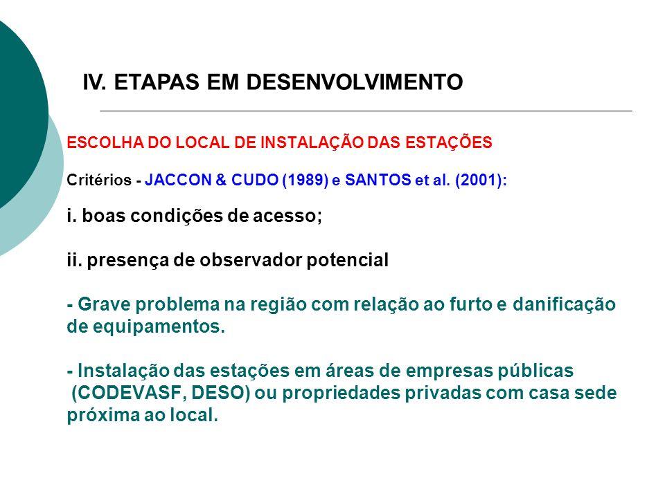 ESCOLHA DO LOCAL DE INSTALAÇÃO DAS ESTAÇÕES Critérios - JACCON & CUDO (1989) e SANTOS et al. (2001): i. boas condições de acesso; ii. presença de obse