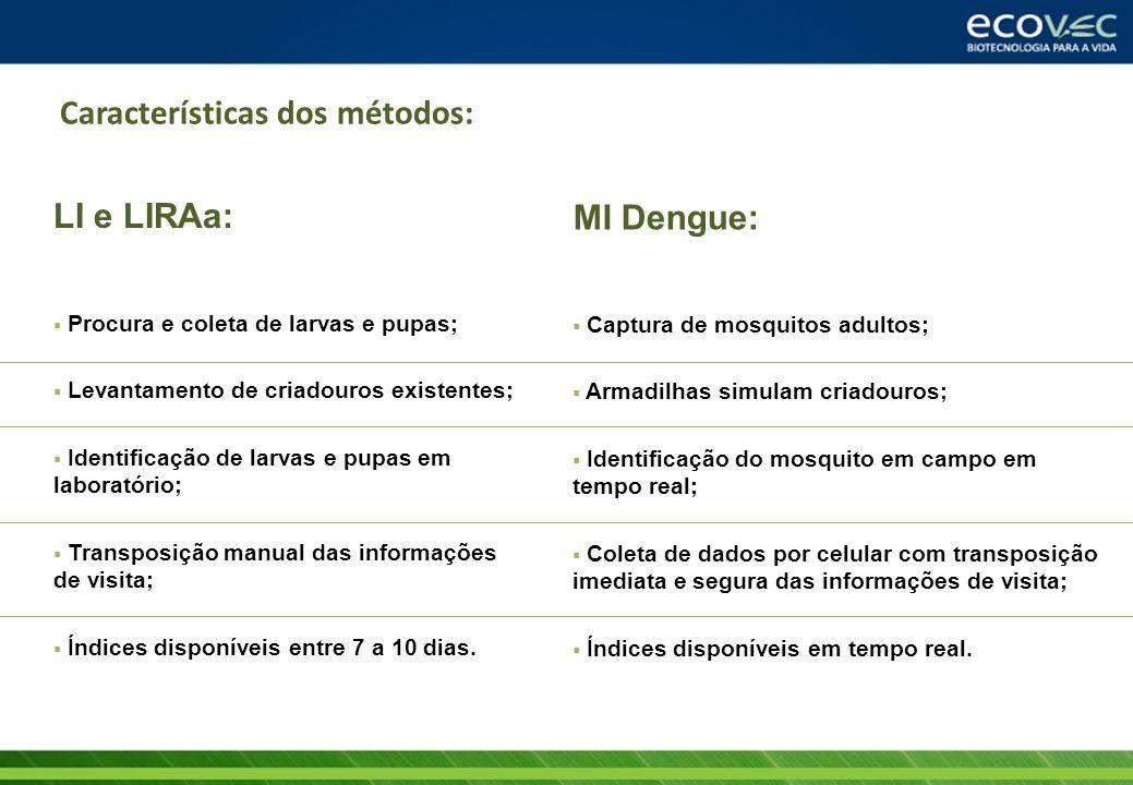 Características dos métodos: LI e LIRAa: Procura e coleta de larvas e pupas; Levantamento de criadouros existentes; Identificação de larvas e pupas em