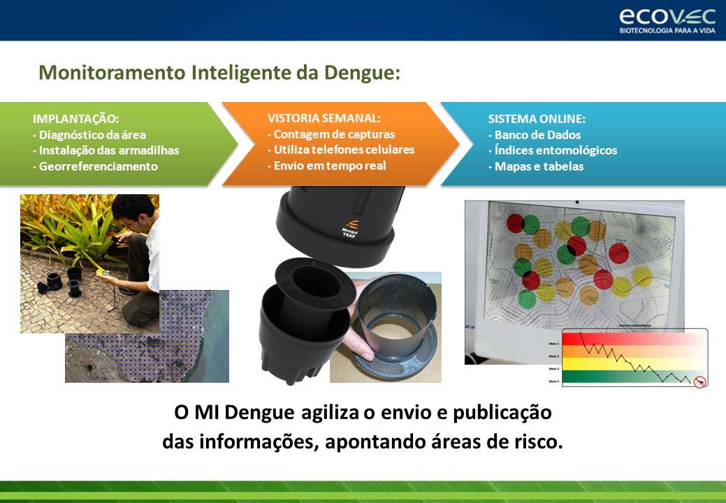 IMPLANTAÇÃO: Diagnóstico da área Instalação das armadilhas Georreferenciamento Monitoramento Inteligente da Dengue: O MI Dengue agiliza o envio e publ