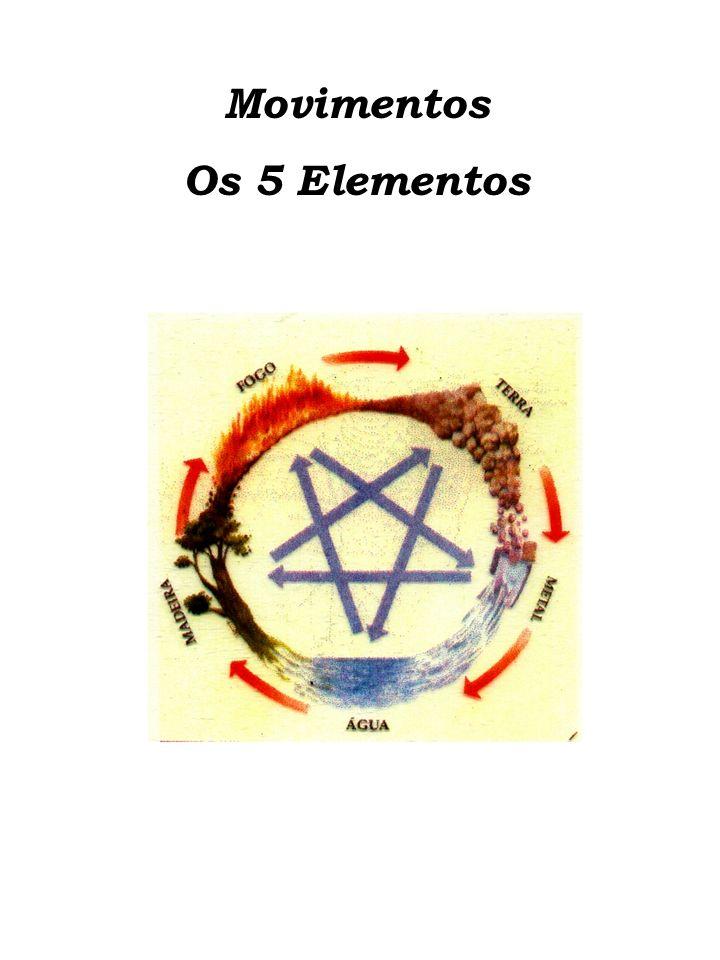 Movimentos Os 5 Elementos