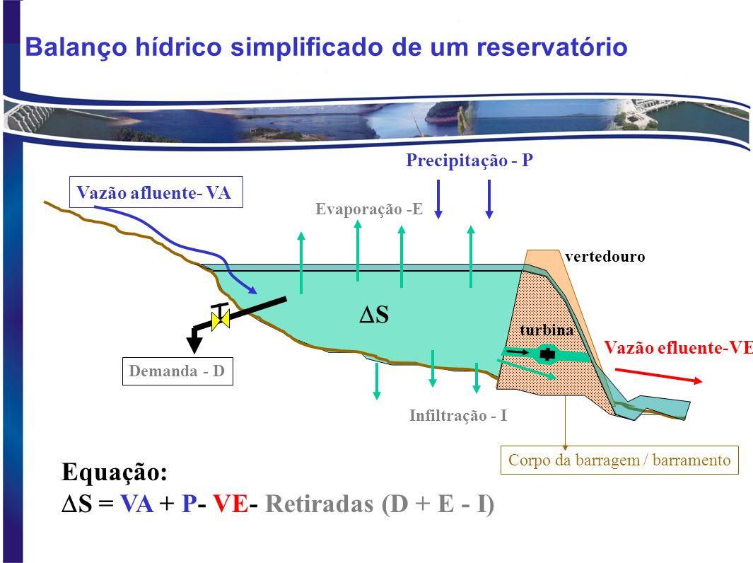 Aplicando o método da CHid à avaliação das alterações hidrológicas Método do IHA Considerando a Condição Hídrica, CHid b) Como exemplo, CHid MUITO ÚMIDA