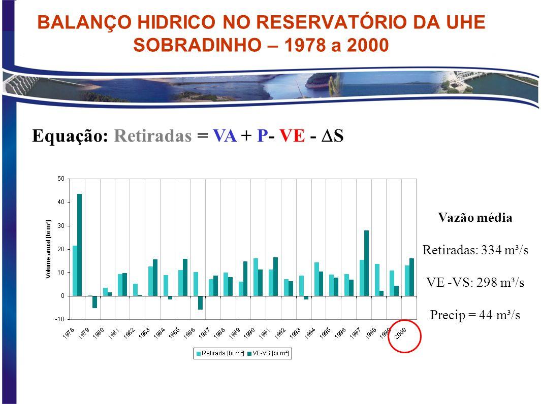 Balanço hídrico simplificado de um reservatório Corpo da barragem / barramento Vazão afluente- VA vertedouro Vazão efluente-VE Evaporação -E Infiltração - I S turbina Demanda - D Equação: S = VA + P- VE- Retiradas (D + E - I) Precipitação - P