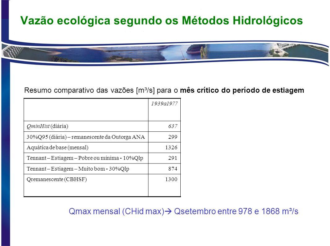 Vazão ecológica segundo os Métodos Hidrológicos Método da curva de permanência de vazões; –Outorga de uso da água – no RSF – 70%Q95 - ANA.