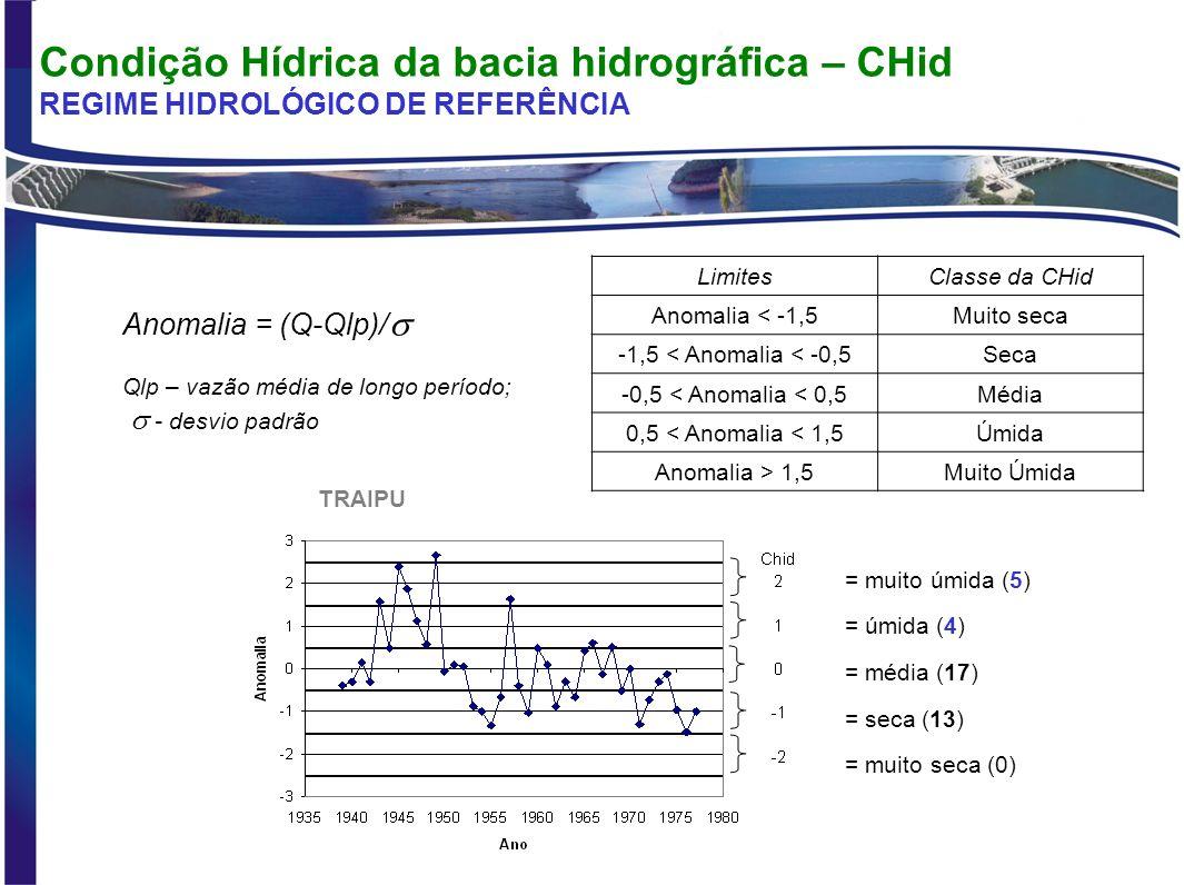 Condição Hídrica da bacia hidrográfica – CHid REGIME HIDROLÓGICO DE REFERÊNCIA = muito úmida (5) = úmida (4) = média (17) = seca (13) = muito seca (0) Anomalia = (Q-Qlp)/ Qlp – vazão média de longo período; - desvio padrão LimitesClasse da CHid Anomalia < -1,5Muito seca -1,5 < Anomalia < -0,5Seca -0,5 < Anomalia < 0,5Média 0,5 < Anomalia < 1,5Úmida Anomalia > 1,5Muito Úmida TRAIPU