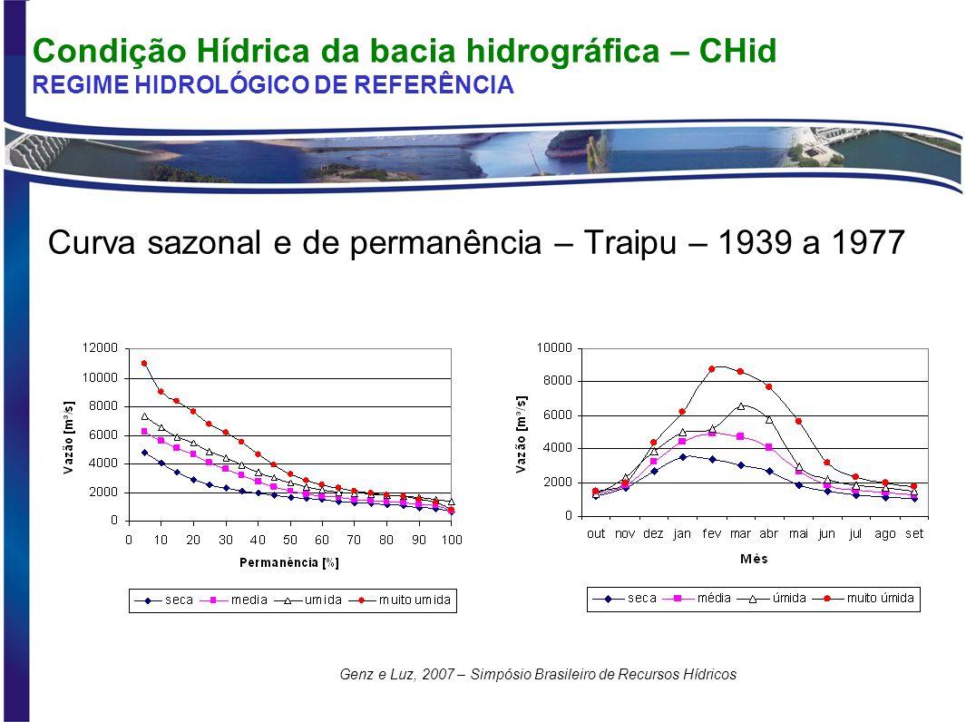 Curva sazonal e de permanência – Traipu – 1939 a 1977 Condição Hídrica da bacia hidrográfica – CHid REGIME HIDROLÓGICO DE REFERÊNCIA Genz e Luz, 2007 – Simpósio Brasileiro de Recursos Hídricos