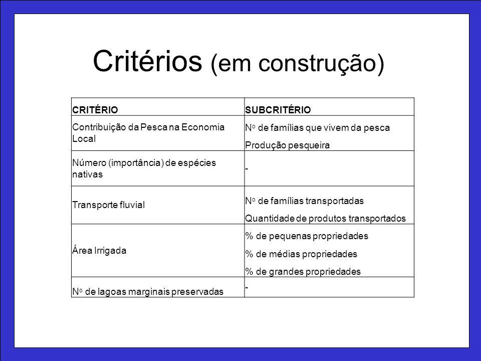 Critérios (em construção) CRITÉRIOSUBCRITÉRIO Contribuição da Pesca na Economia Local N o de famílias que vivem da pesca Produção pesqueira Número (im