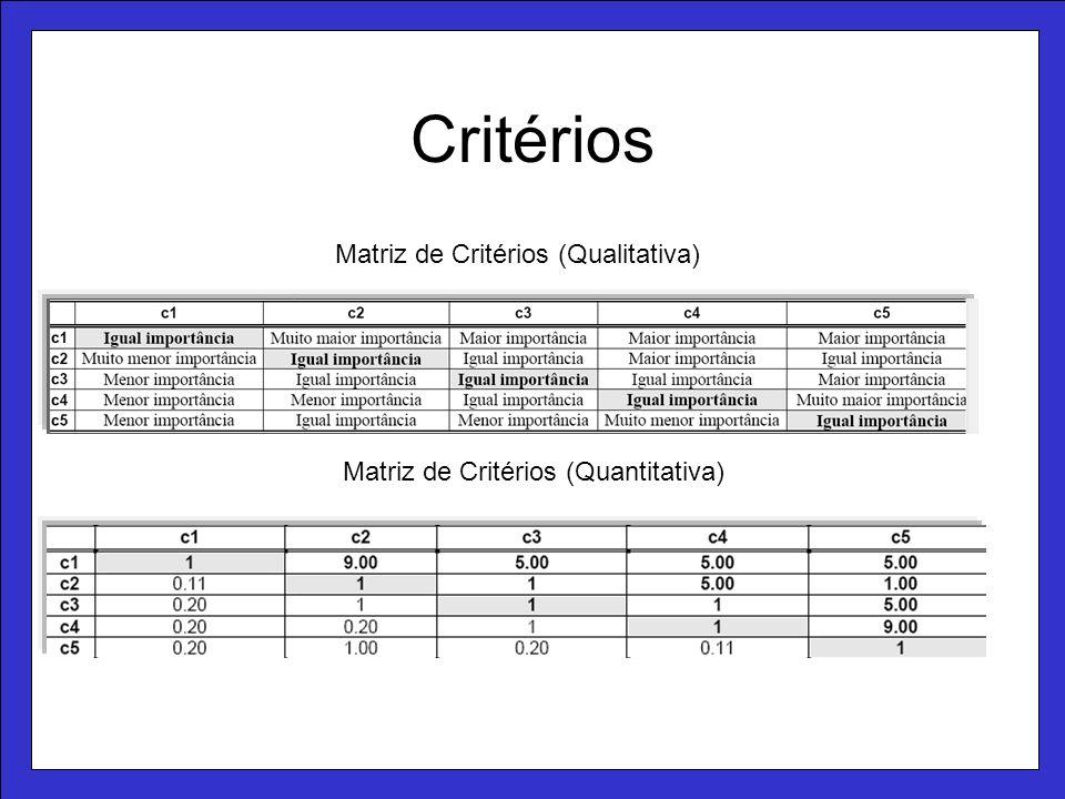 Critérios Matriz de Critérios (Qualitativa) Matriz de Critérios (Quantitativa)