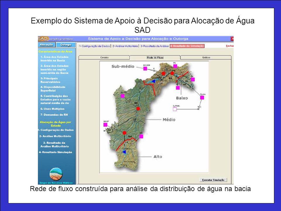 Rede de fluxo construída para análise da distribuição de água na bacia Exemplo do Sistema de Apoio à Decisão para Alocação de Água SAD