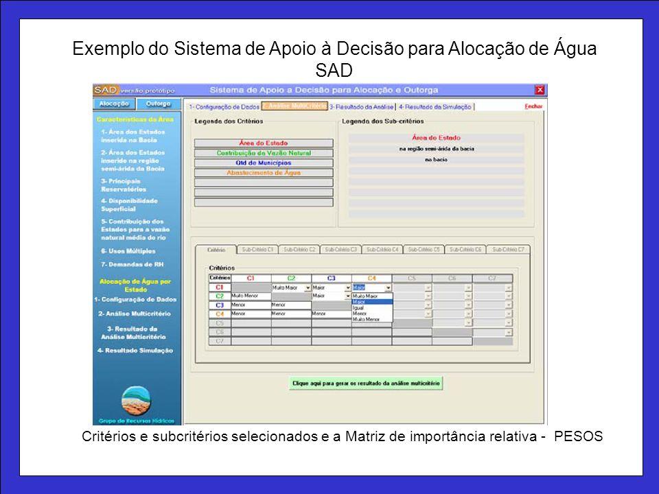 Critérios e subcritérios selecionados e a Matriz de importância relativa - PESOS Exemplo do Sistema de Apoio à Decisão para Alocação de Água SAD