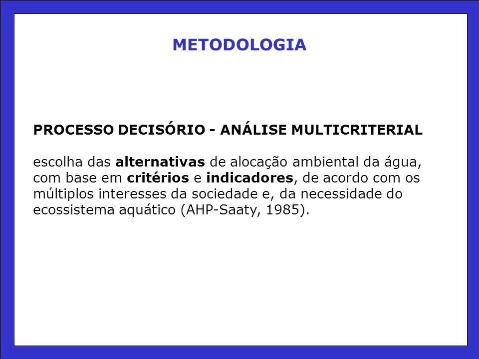 METODOLOGIA PROCESSO DECISÓRIO - ANÁLISE MULTICRITERIAL escolha das alternativas de alocação ambiental da água, com base em critérios e indicadores, de acordo com os múltiplos interesses da sociedade e, da necessidade do ecossistema aquático (AHP-Saaty, 1985).