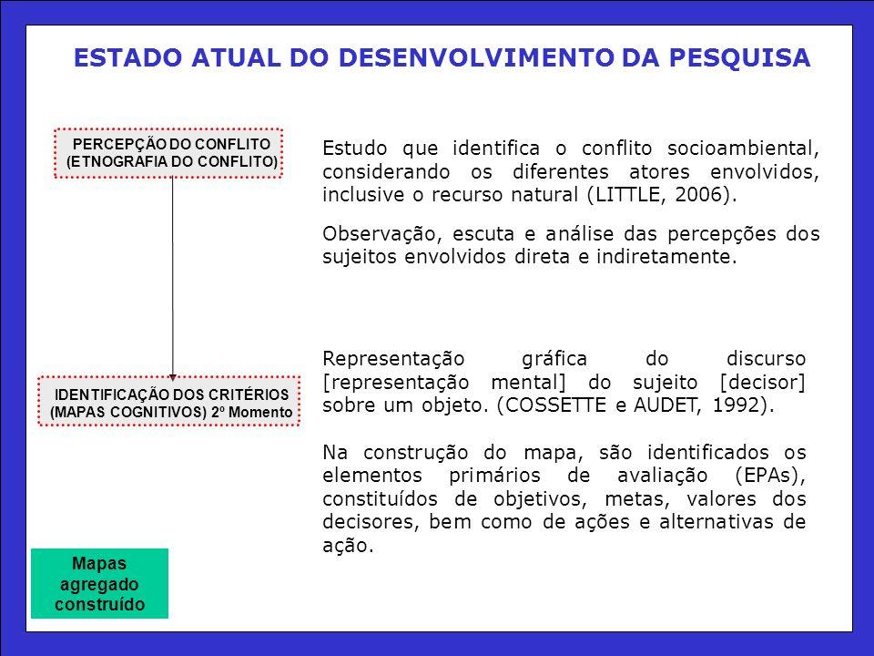 ESTADO ATUAL DO DESENVOLVIMENTO DA PESQUISA PERCEPÇÃO DO CONFLITO (ETNOGRAFIA DO CONFLITO) IDENTIFICAÇÃO DOS CRITÉRIOS (MAPAS COGNITIVOS) 2º Momento Estudo que identifica o conflito socioambiental, considerando os diferentes atores envolvidos, inclusive o recurso natural (LITTLE, 2006).