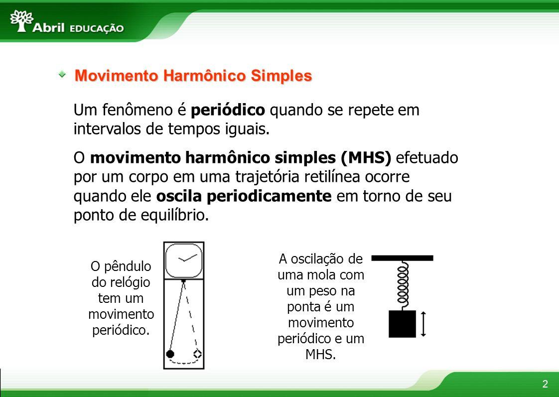 Movimento Harmônico Simples Um fenômeno é periódico quando se repete em intervalos de tempos iguais. O movimento harmônico simples (MHS) efetuado por