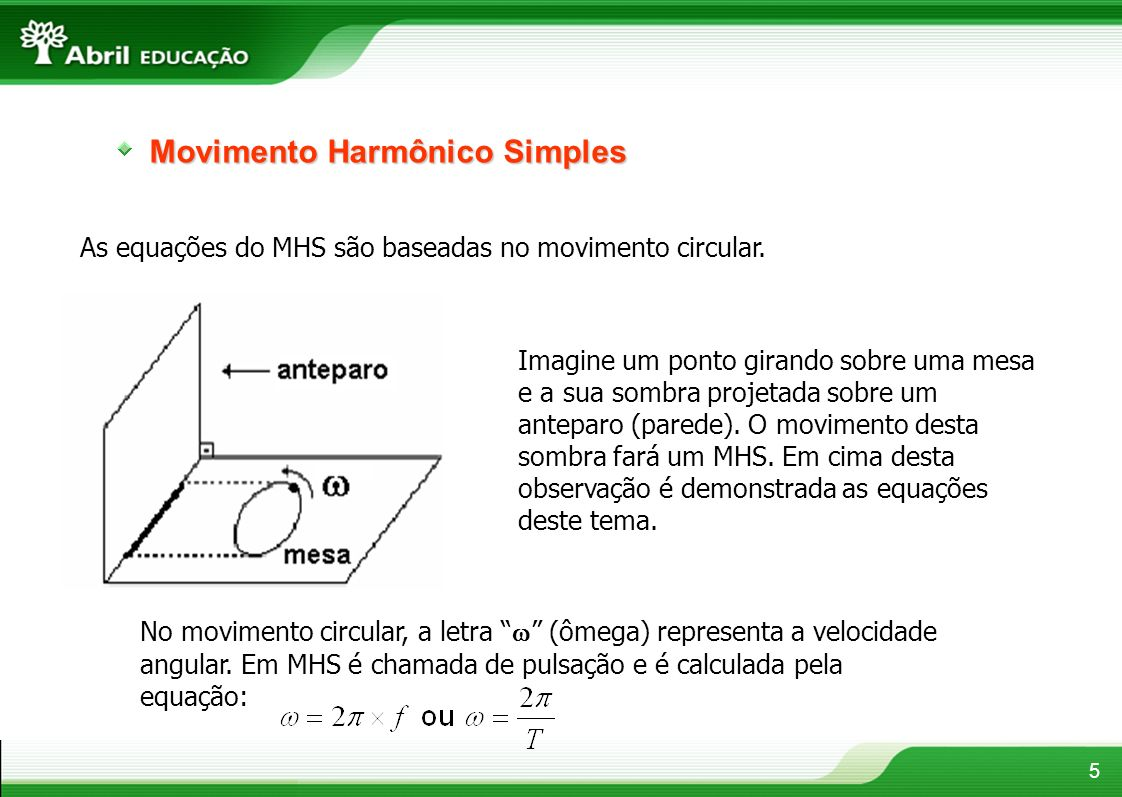 6 Movimento Harmônico Simples Equação da posição x em função do tempo t Equação da velocidadev em função do tempot Equação da aceleração em função do tempot Note que o raio da circunferência corresponde a amplitude máxima a do movimento O ângulo descrito pelo raio é igual ao produto t.