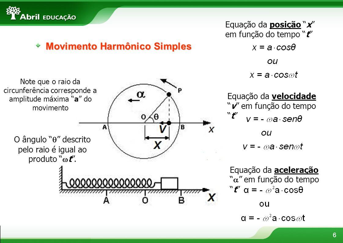 6 Movimento Harmônico Simples Equação da posição x em função do tempo t Equação da velocidadev em função do tempot Equação da aceleração em função do
