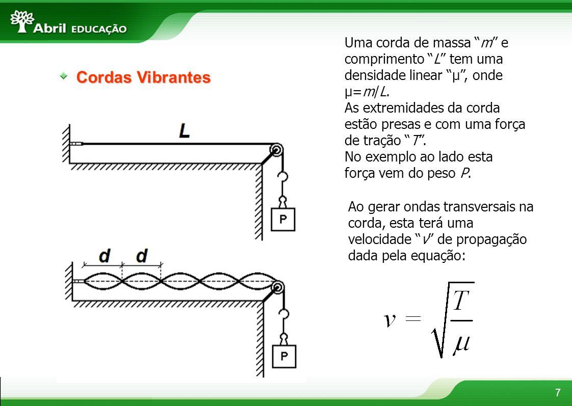7 Cordas Vibrantes Uma corda de massa m e comprimento L tem uma densidade linear µ, onde µ=m/L. As extremidades da corda estão presas e com uma força