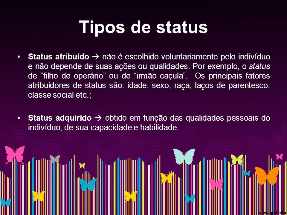 Tipos de status Status atribuído não é escolhido voluntariamente pelo indivíduo e não depende de suas ações ou qualidades.