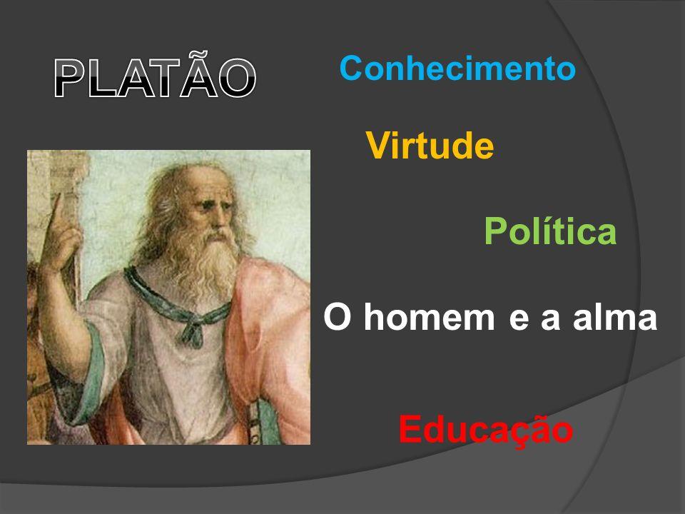 O homem e a alma Virtude Conhecimento Educação Política