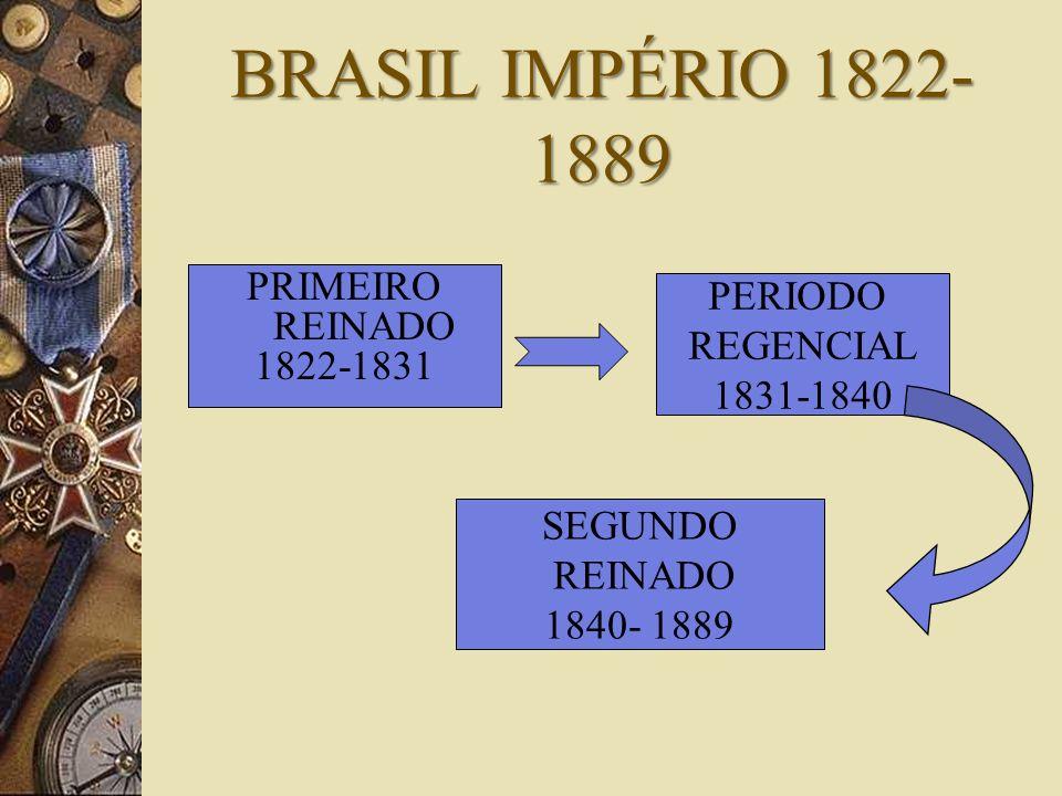 BRASIL IMPÉRIO 1822- 1889 PRIMEIRO REINADO 1822-1831 PERIODO REGENCIAL 1831-1840 SEGUNDO REINADO 1840- 1889