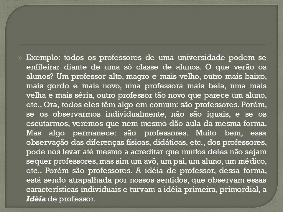 Para Platão, essa idéia de professor mora no Mundo das Idéias e as observações, no Mundo dos Sentidos.