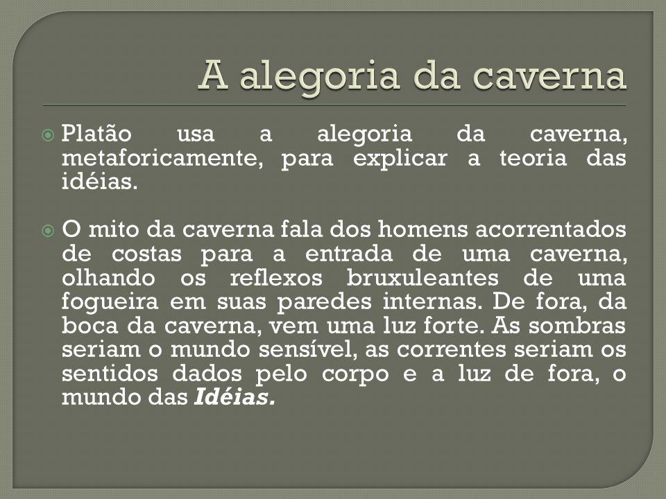 Platão usa a alegoria da caverna, metaforicamente, para explicar a teoria das idéias. O mito da caverna fala dos homens acorrentados de costas para a