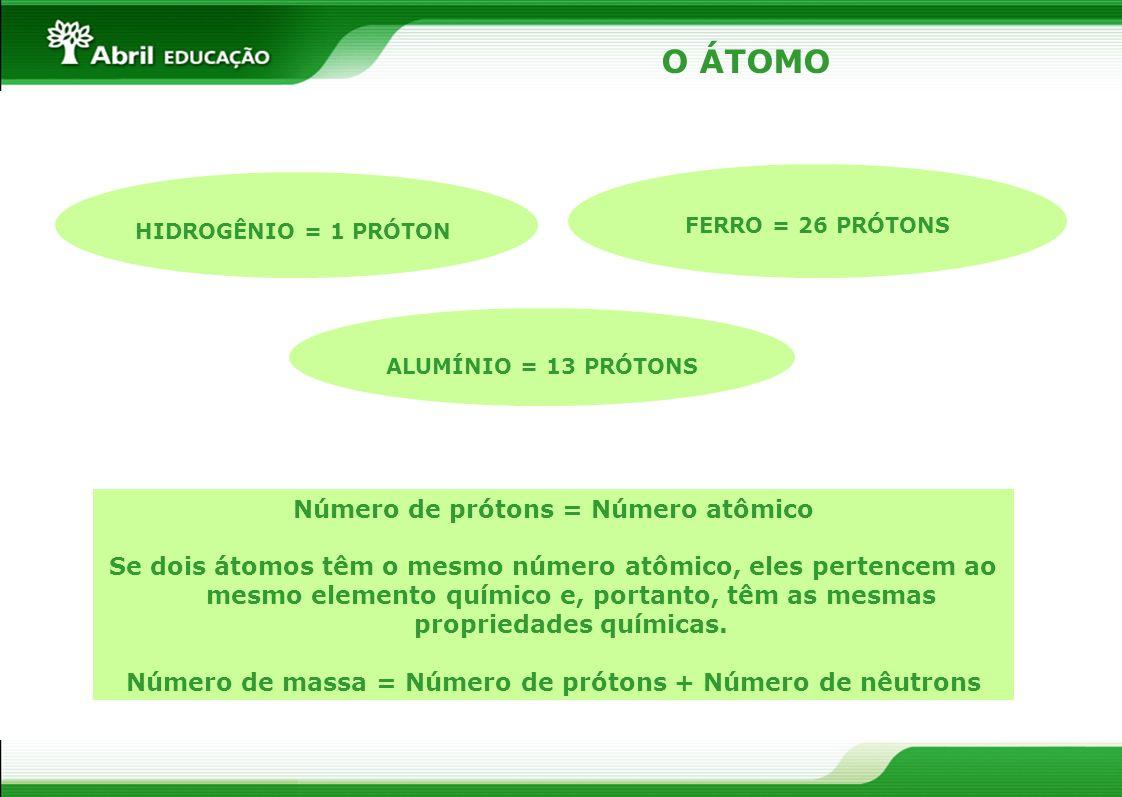 HIDROGÊNIO = 1 PRÓTON FERRO = 26 PRÓTONS ALUMÍNIO = 13 PRÓTONS Número de prótons = Número atômico Se dois átomos têm o mesmo número atômico, eles pert