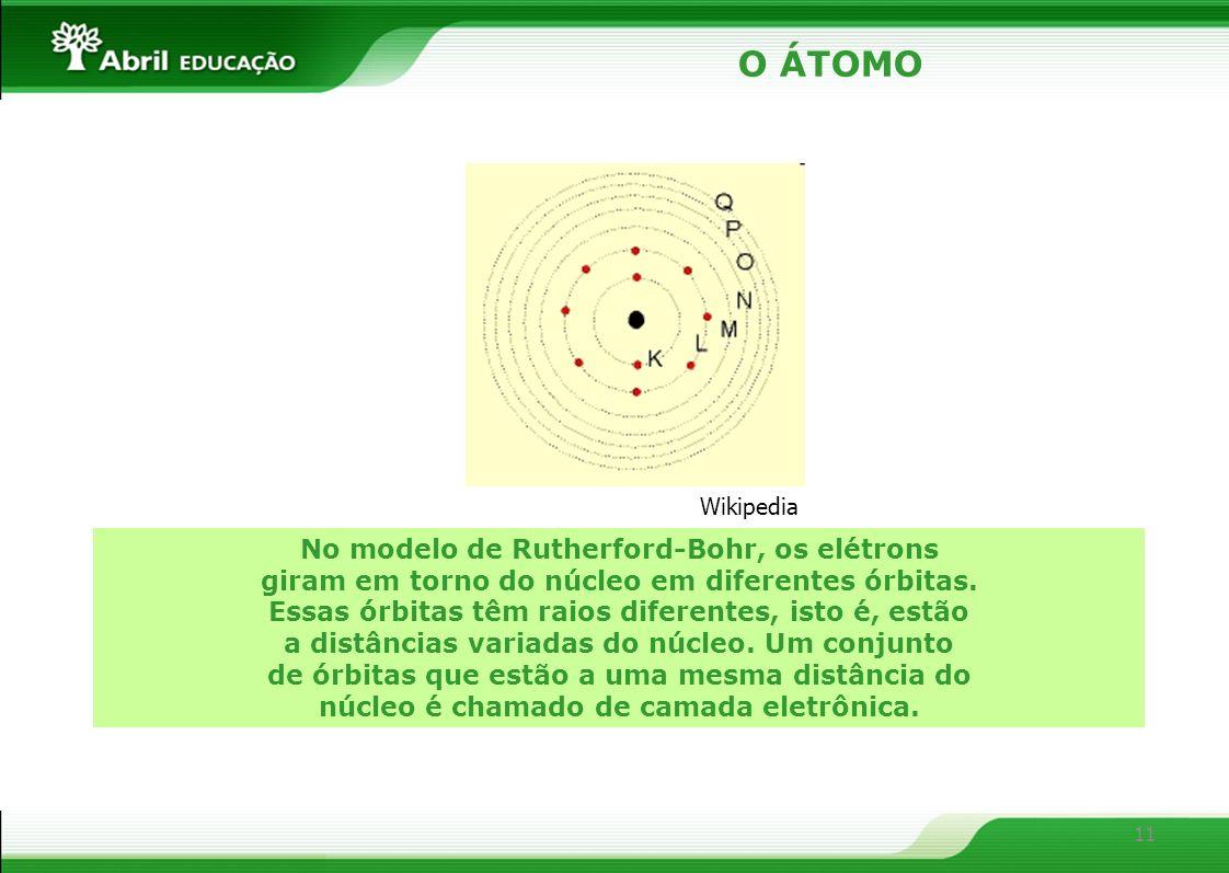 11 O ÁTOMO No modelo de Rutherford-Bohr, os elétrons giram em torno do núcleo em diferentes órbitas. Essas órbitas têm raios diferentes, isto é, estão