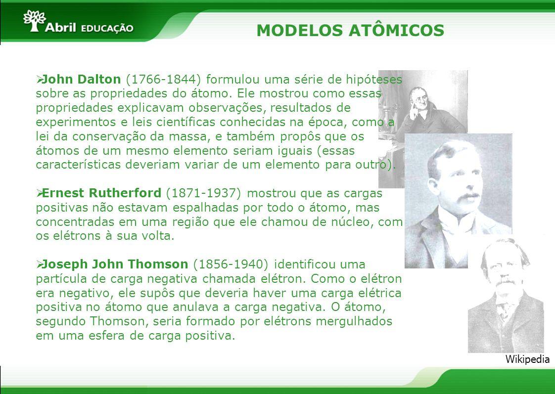 MODELOS ATÔMICOS John Dalton (1766-1844) formulou uma série de hipóteses sobre as propriedades do átomo. Ele mostrou como essas propriedades explicava