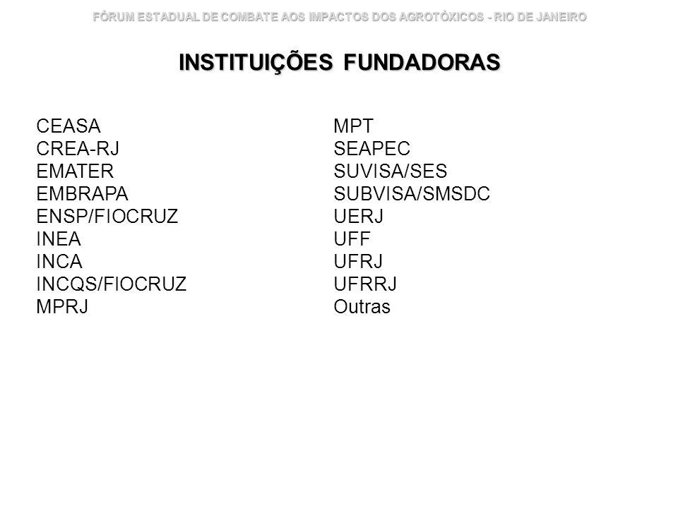 Instituto Nacional de Controle de Qualidade em Saúde 14 FÓRUM ESTADUAL DE COMBATE AOS IMPACTOS DOS AGROTÓXICOS - RIO DE JANEIRO INSTITUIÇÕES FUNDADORA