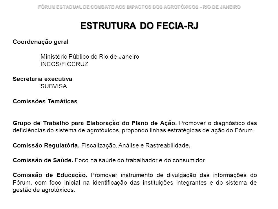 Instituto Nacional de Controle de Qualidade em Saúde 15 FÓRUM ESTADUAL DE COMBATE AOS IMPACTOS DOS AGROTÓXICOS - RIO DE JANEIRO ESTRUTURA DO FECIA-RJ