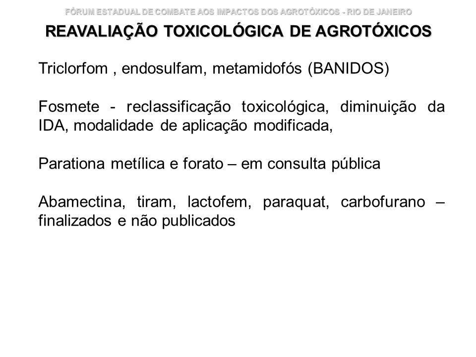 Instituto Nacional de Controle de Qualidade em Saúde 21 FÓRUM ESTADUAL DE COMBATE AOS IMPACTOS DOS AGROTÓXICOS - RIO DE JANEIRO REAVALIAÇÃO TOXICOLÓGI