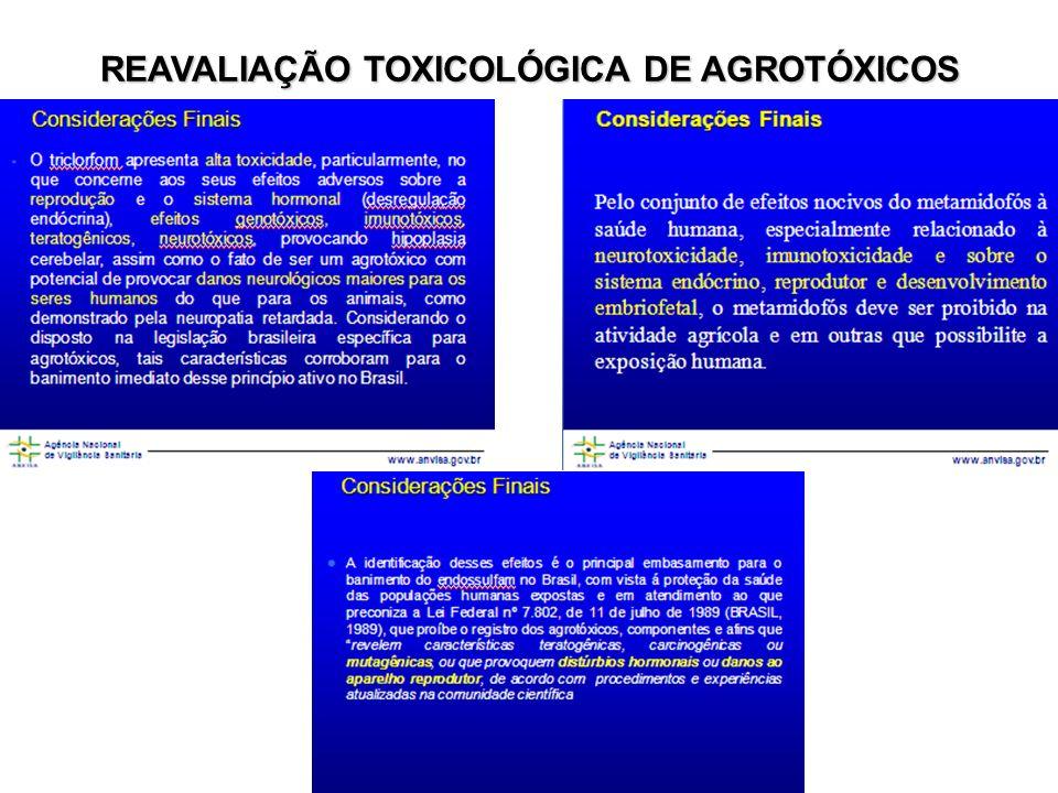 Instituto Nacional de Controle de Qualidade em Saúde REAVALIAÇÃO TOXICOLÓGICA DE AGROTÓXICOS