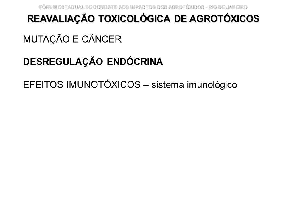 Instituto Nacional de Controle de Qualidade em Saúde 25 FÓRUM ESTADUAL DE COMBATE AOS IMPACTOS DOS AGROTÓXICOS - RIO DE JANEIRO REAVALIAÇÃO TOXICOLÓGI