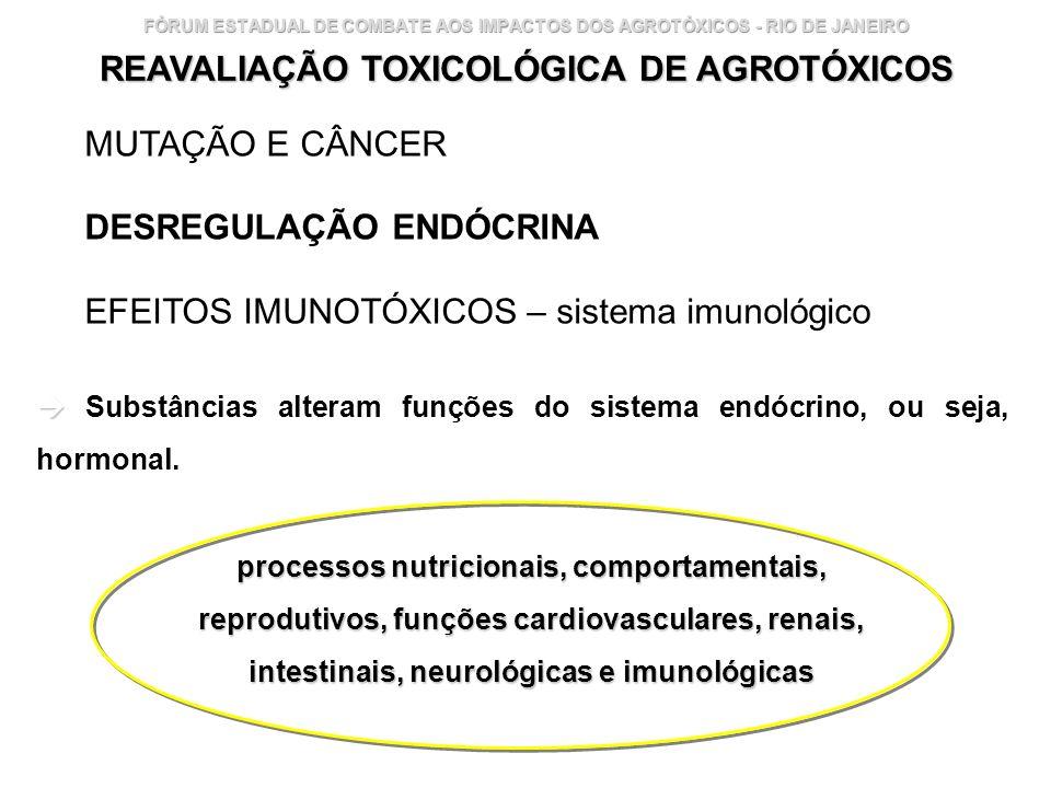 Instituto Nacional de Controle de Qualidade em Saúde 26 FÓRUM ESTADUAL DE COMBATE AOS IMPACTOS DOS AGROTÓXICOS - RIO DE JANEIRO REAVALIAÇÃO TOXICOLÓGI